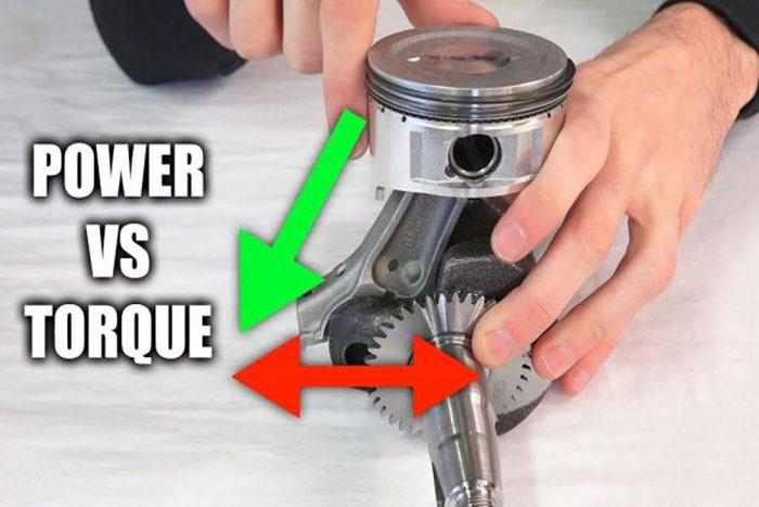 Моќност и вртежен момент на агрегатот – која е разликата? / ВИДЕО