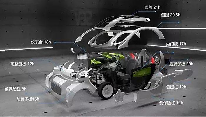 3D печатени електрични автомобили веќе не се научна фантастика