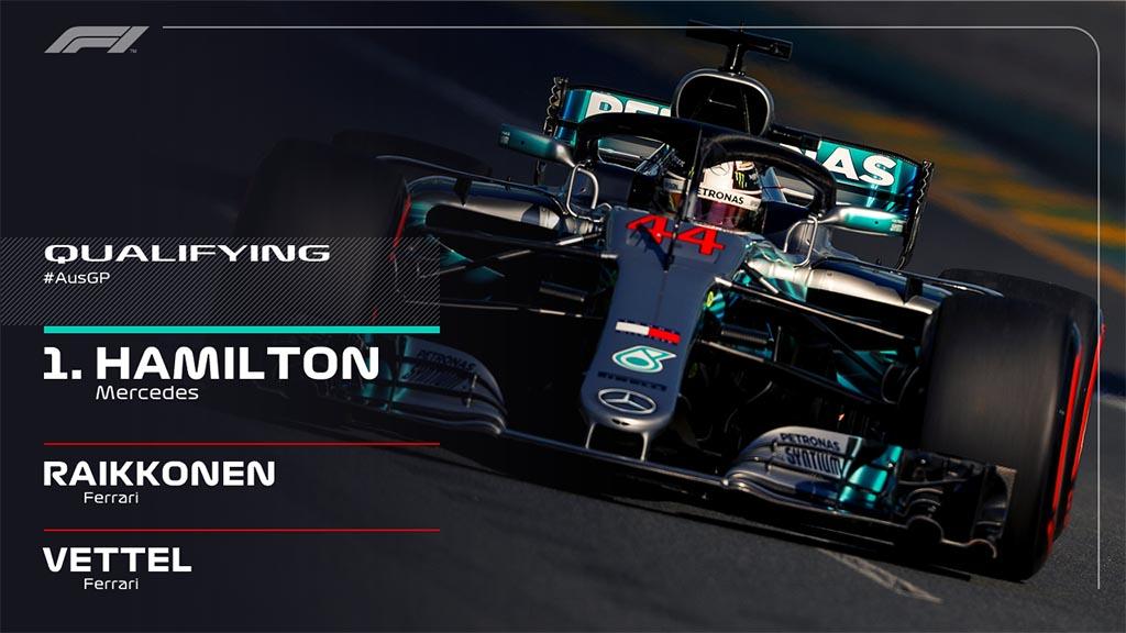Formula 1: Седма пол-позиција за Хамилтон во Австралија