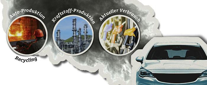 Според германскиот ADAC дизел автомобилите, севкупно, се поеколошки од електричните!