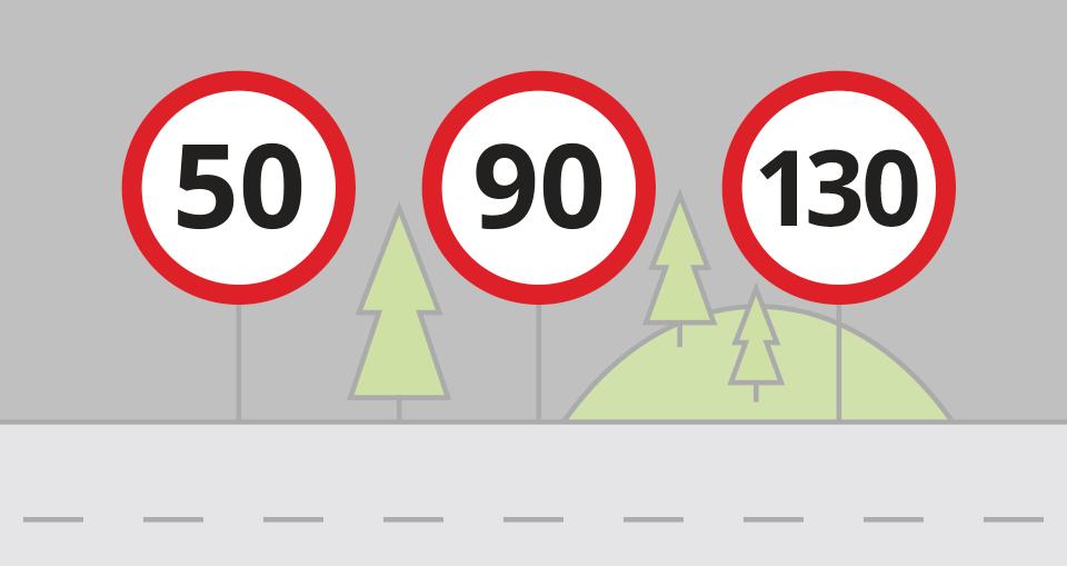 10% поголема брзина – 20% повеќе несреќи