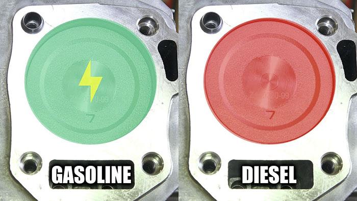 Зошто дизелите имаат поголем вртежен момент од бензинците? (ВИДЕО)
