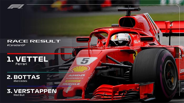 F1 Канада 2018: Фетел маестрално за прва победа на Ferrari по 2004 година