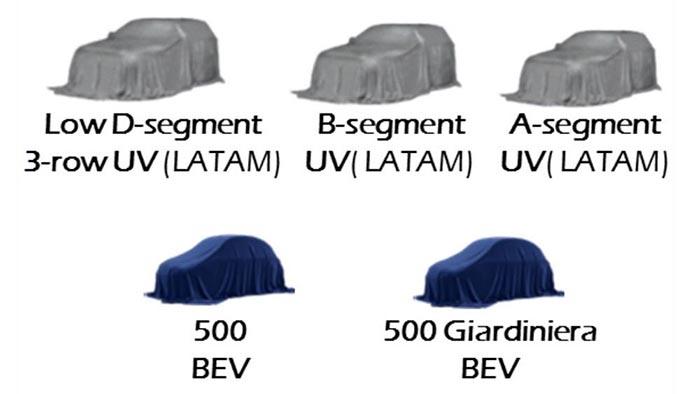 Новиот Fiat 500e на повидок, а доаѓаат и хибридни верзии на 500Х и 500L