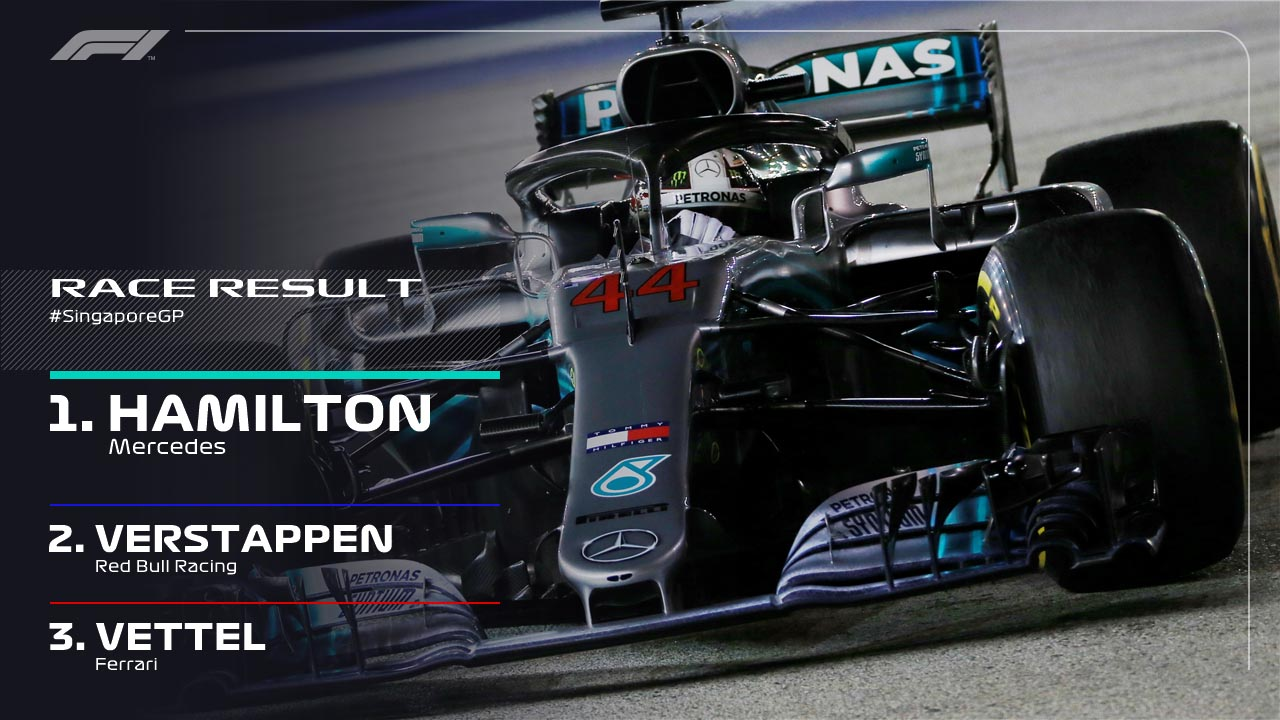 F1 Сингапур 2018: Нова победа на Хамилтон