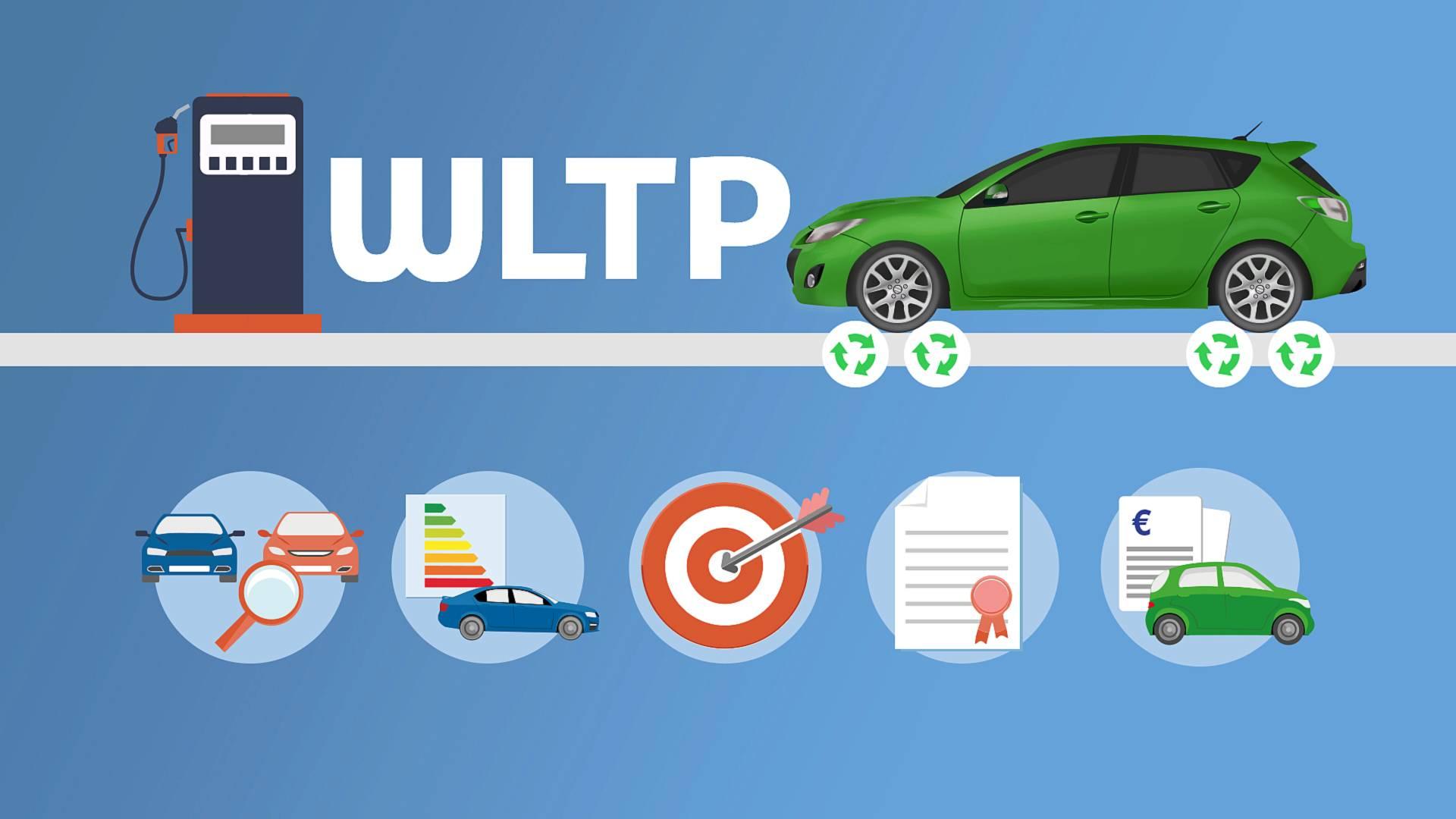 VW Group, FCA и Renault се најпогодени од воведувањето на WLTP