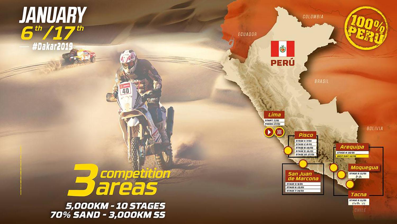 Dakar 2019 ПРЕГЛЕД – Ден 2 (Pisco / San Juan de Marcona) / ВИДЕО