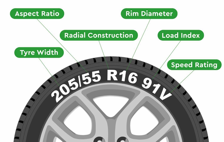 Дали знаете дека гумите имаат ознака за максимално дозволена брзина за да не ги оштетите?