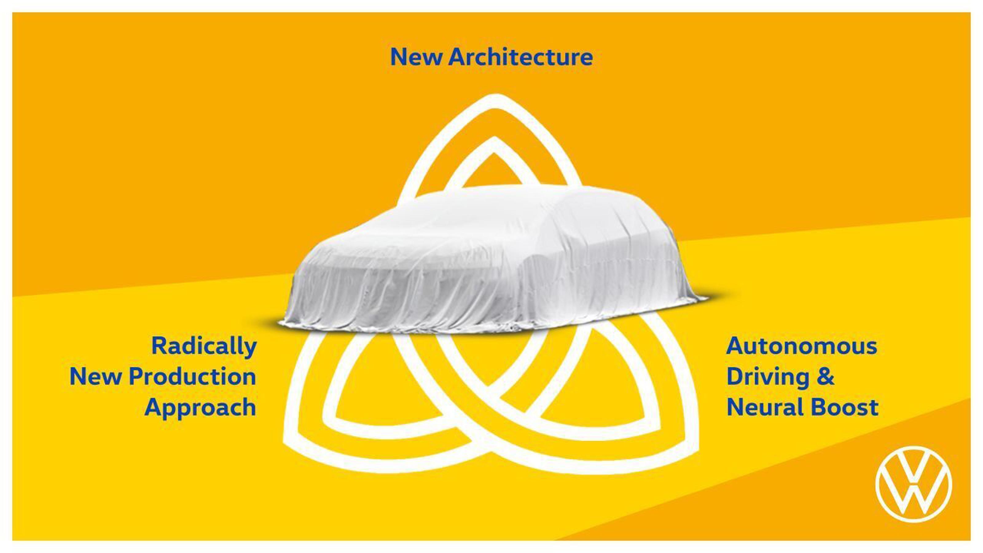 Volkswagen го најави својот електричен предводник во гамата