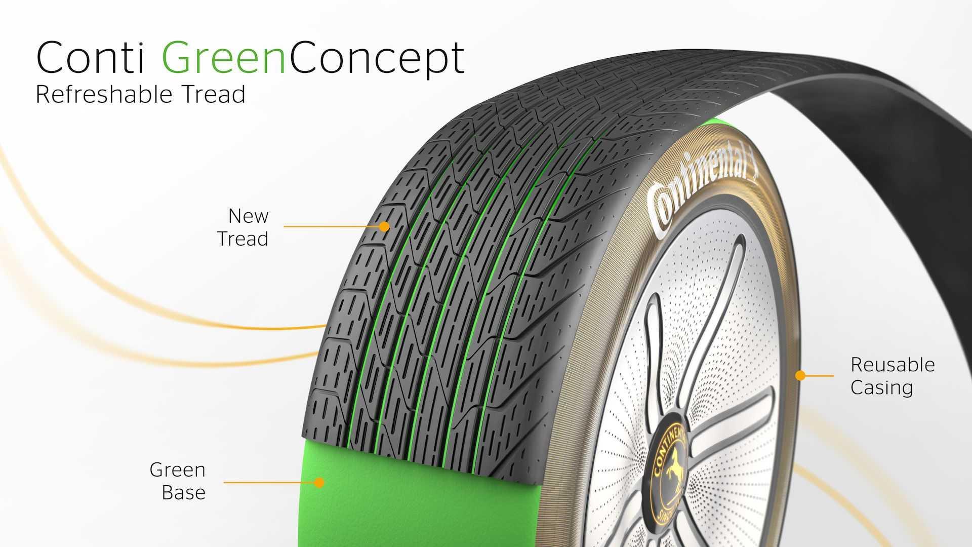 Continental претстави иновативна еколошка гума