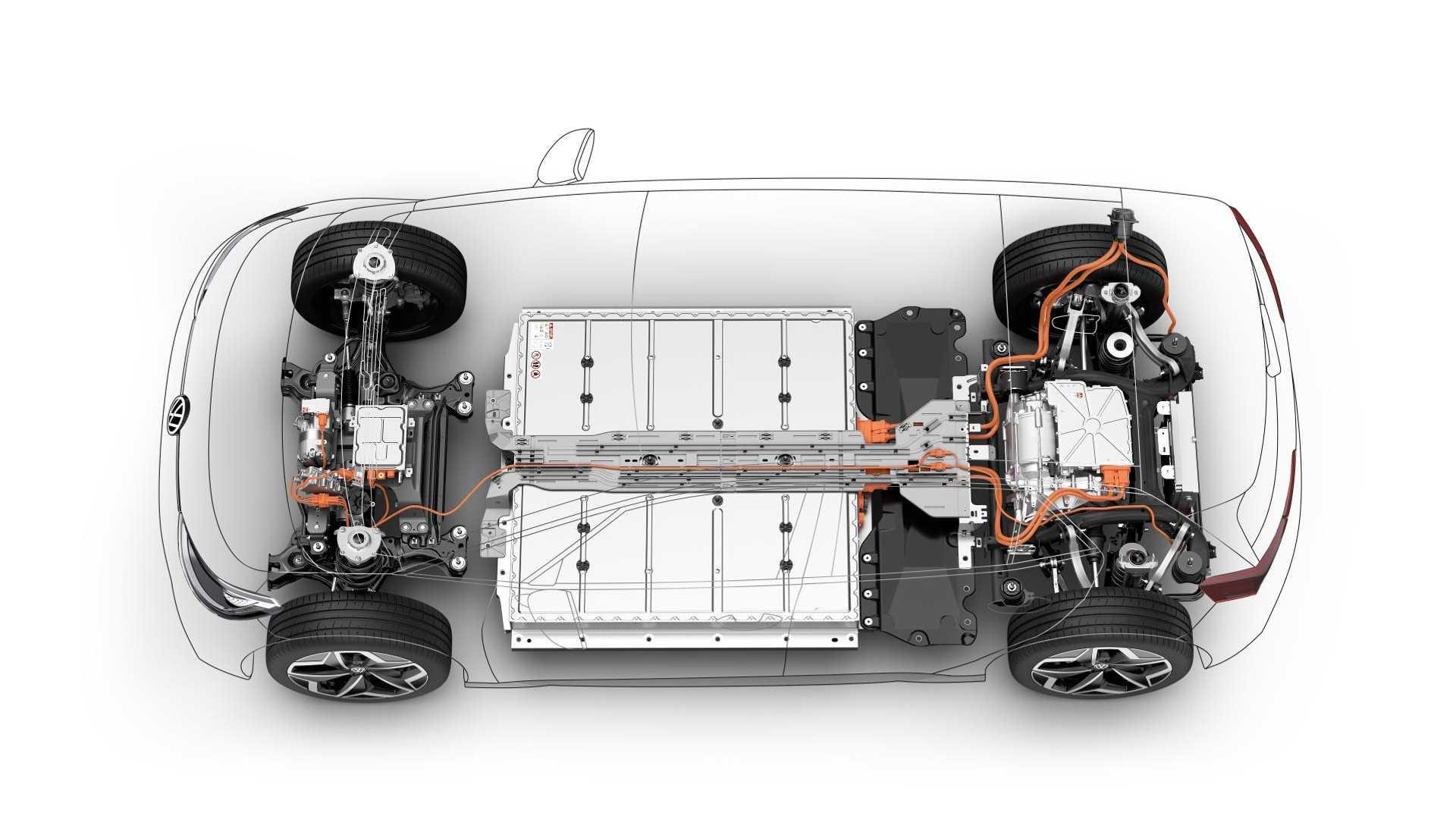 Во првата половина на 2022 година, Volkswagen одлучува за фабрика за батерии во Источна Европа